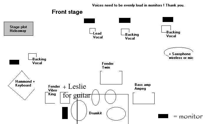 stageplot Hideaway